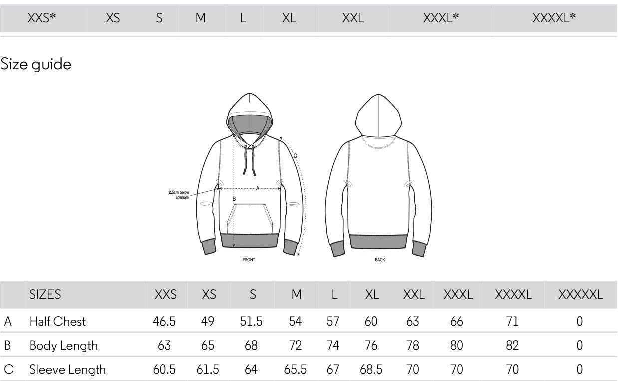 STSU822_Product-Sheet-1-Kopie